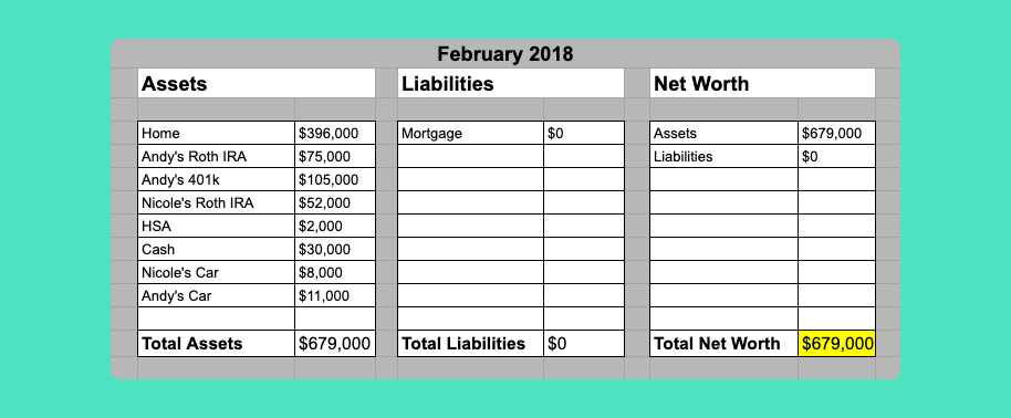 Net Worth Chart 2018